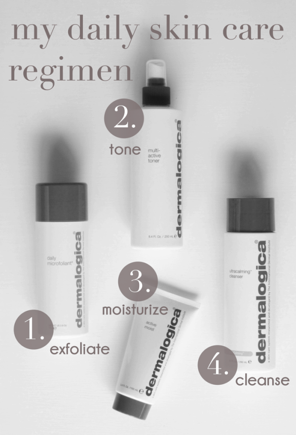 600dermalogica-review-collage-nutritionella-daily-skin-care-regimen1.png