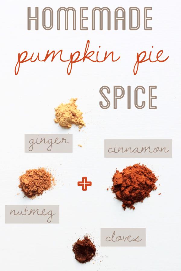 Homemade pumpkin pie spice recipe collage