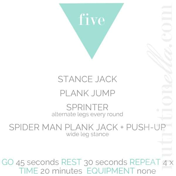 Nutritionella workout of the week 5